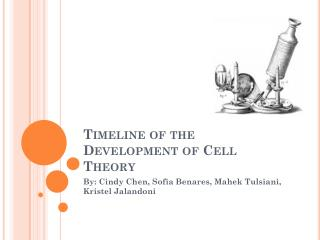 Timeline of the Development of Cell Theory