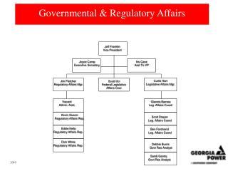 Dick White Regulatory Affairs Rep.