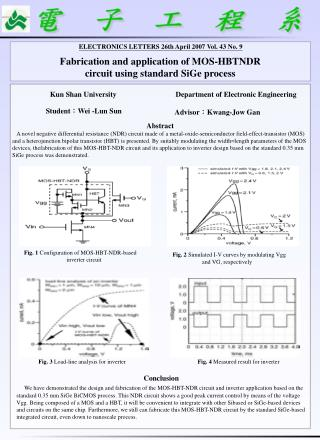 Fabrication and application of MOS-HBTNDR circuit using standard SiGe process