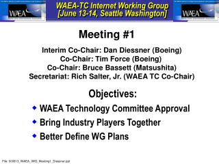 Objectives:  WAEA Technology Committee Approval  Bring Industry Players Together