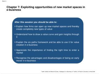 Chapter 7:  Exploiting opportunities of new market spaces in e-business