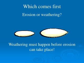 Weathering must happen before erosion can take place!