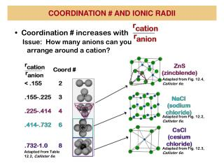 •  Coordination # increases with Issue:  How many anions can you        arrange around a cation?
