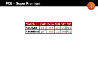 FCE –  Super  Premium