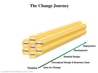 The Change Journey