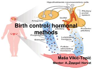 an introduction to the methods of birth control Birth control basics are you concerned about birth control but unsure of your options check out this section for information about different methods of birth control, how they work and where to get them remember, every person is unique.