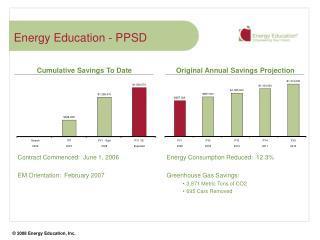 Energy Education - PPSD