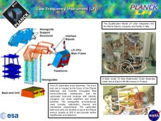 Low Frequency Instrument (LFI)