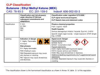 MEK REACH Dossier Legal Classification