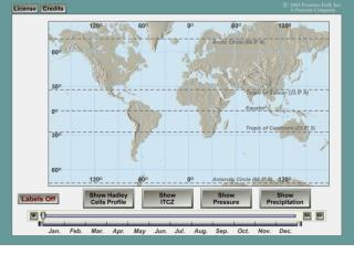 Seasonal Pressure and Precipitation Patterns