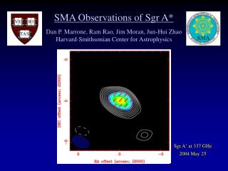SMA Observations of Sgr A*