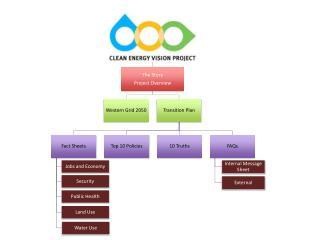 CEV Project Flow
