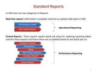 Standard Reports