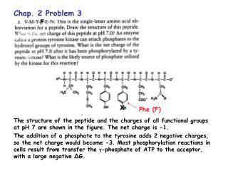 Chap. 2 Problem 3