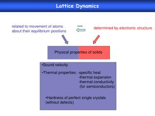 Physical properties of solids