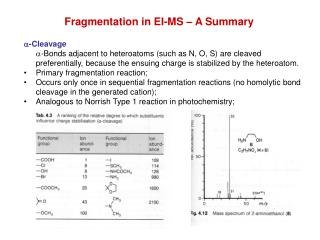 Fragmentation in EI-MS � A Summary