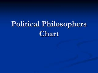 Political Philosophers Chart