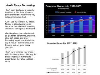 Avoid Fancy Formatting