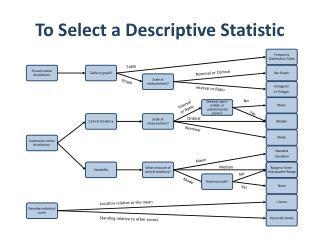 To Select a  D escriptive Statistic