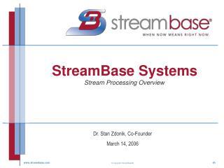 StreamBase Systems