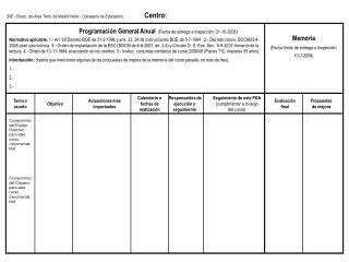 Programación General Anual (Fecha de entrega a Inspección: 31-10-2008 )