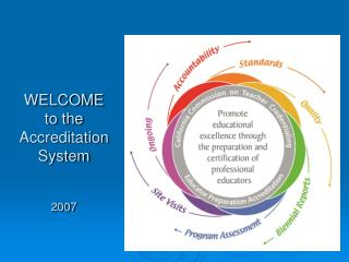 WELCOME  to the  Accreditation System 2007