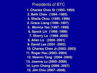 Presidents of BTC