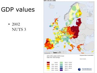 GDP values