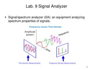 Lab. 9 Signal Analyzer