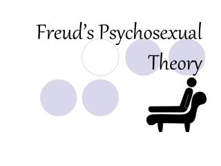Freud's Psychosexual Theory