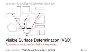 Visible Surface Determination (VSD)