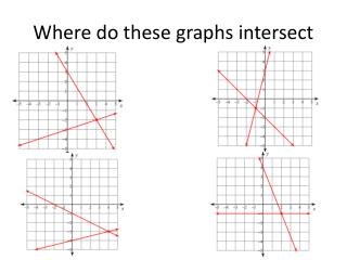 Where do these graphs intersect