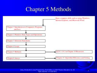 Chapter 5 Methods