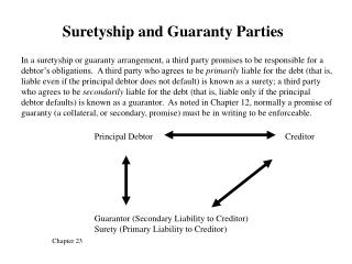 Suretyship and Guaranty Parties