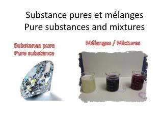 Substance pures et m�langes Pure substances and mixtures
