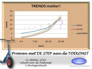 Proeven met DE STEP aan de TOEKOMST
