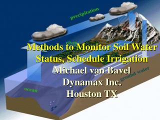 Irrigation Scheduling Benefits