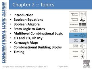 Introduction Boolean Equations Boolean Algebra From Logic to Gates Multilevel Combinational Logic