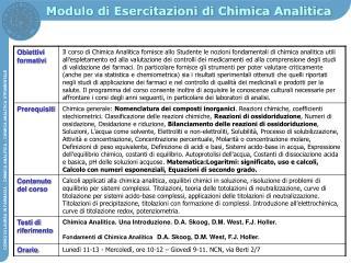 Modulo di Esercitazioni di Chimica Analitica