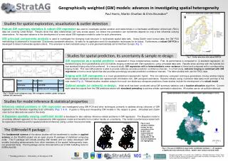 Geographically weighted (GW) models: advances in investigating spatial heterogeneity