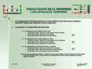 VISUALITZACIÓ DE LA JERARQUIA  I DE L'EVOLUCIÓ TEMPORAL