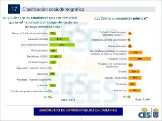 Clasificación sociodemográfica