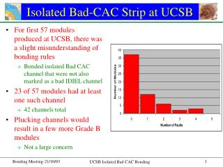 Isolated Bad-CAC Strip at UCSB