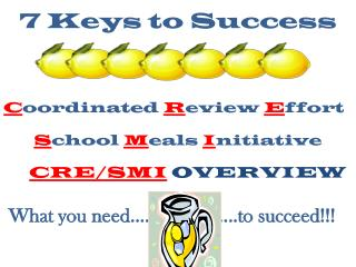 C oordinated  R eview  E ffort S chool  M eals  I nitiative CRE/SMI OVERVIEW