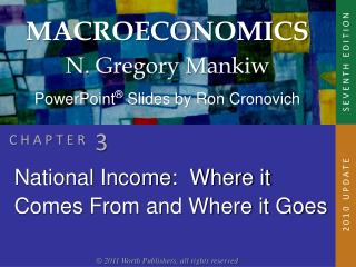 National Income:  Where it Comes From and Where it Goes