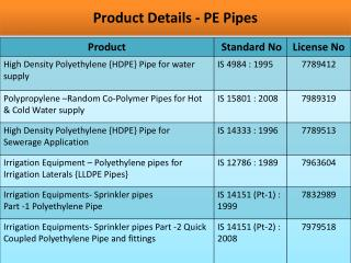 Product  Details - PE Pipes