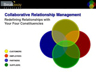 Collaborative Relationship Management