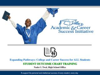 Expanding Pathways: College and Career Success for ALL Students STUDENT OUTCOME CHART TRAINING