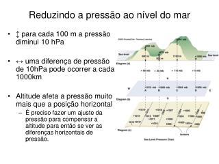 Reduzindo a pressão ao nível do mar