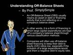Understanding Off-Balance Sheets     By Prof. Simply Simple